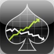 Online poker statistieken